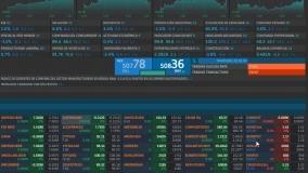 Wiscom – Plataforma de simulación financiera.